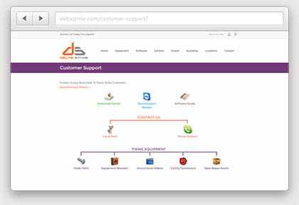 Delta Strike Support Portal